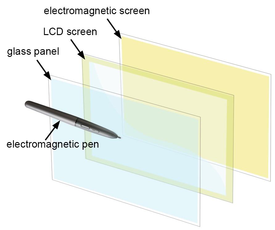 Ugee-Best Ugee Emr Pen Module Electromagnetic Resonance-1