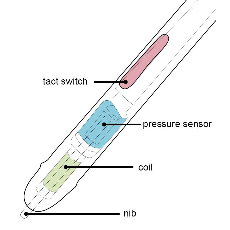 Ugee-Best Ugee Emr Pen Module Electromagnetic Resonance-2